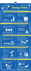 EU Energy Union infographic_01